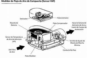 Sensores Maf  U2013 Parte 2  U2013 Encendido Electronico
