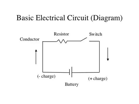 What The Difference Between Circuit Diagram