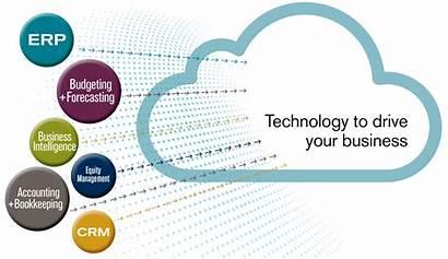 Cloud Solutions Integration Services Technology Solution Erp