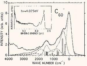 Eigenwert Matrix Berechnen : supraleitung in alkali dotierten fullerenen ~ Themetempest.com Abrechnung