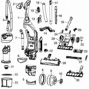 De 25  Bedste Id U00e9er Inden For Shark Vacuum Parts P U00e5
