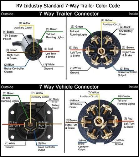 wiring diagram availability etrailercom