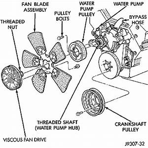 How To Remove The Fan Clutch On A Dodge Ram1500 5 9 Pickup