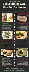 Bodybuilding Meal Plan For Beginners Sample Foods For A Bodybuilder