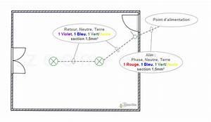 Faire Installer Point D Ancrage Isofix : montage c blage branchement d un interrupteur simple allumage comment brancher un interrupteur ~ Medecine-chirurgie-esthetiques.com Avis de Voitures