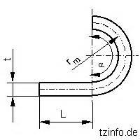Gestreckte Länge Berechnen Programm : technisches zeichnen berechnung der gestreckten l nge biegeteile berechnen ~ Themetempest.com Abrechnung