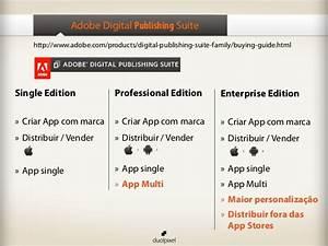 [2014] dualpixel_Adobe Digital Publishing Suite
