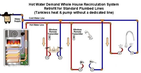 sink on demand recirculation by 11kh published january 9 2011 size is 554