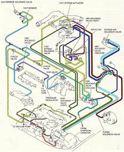 1996 Mazda Millenia S Diagram To Locate Purge Control Valve - Mazda Forum