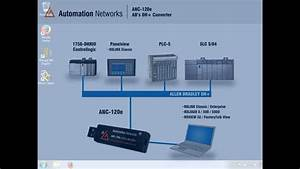 Anc-120e  Usb Ethernet  Ip To Dh  Plc Cable Converter Initial Setup Tutorial