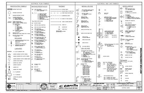 Schematic Symbol Chart Wiringelc