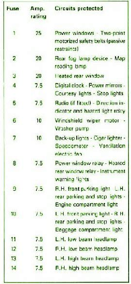 Wiring Diagram For 1984 Alfa Romeo Spider by 1987 Alfa Romeo Spider Fuse Box Diagram Circuit Wiring