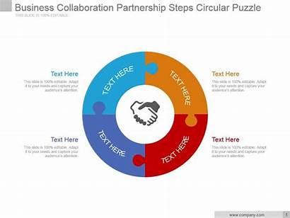 Collaboration Partnership Ppt Slide Business Puzzle Circular