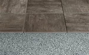 Terrassenplatten Verlegen Auf Splitt : terrassenplatten feinsteinzeug 2cm out 2 0 ~ Michelbontemps.com Haus und Dekorationen