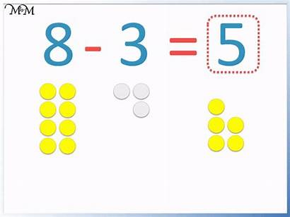 Subtraction Numbers Missing Number Before Addition Animation
