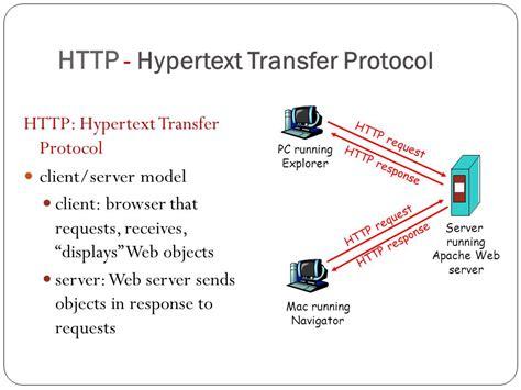 Ftp (file Transfer Protocol) & Telnet