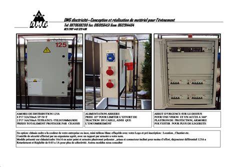 armoires electriques de distribution les fournisseurs grossistes et fabricants sur hellopro