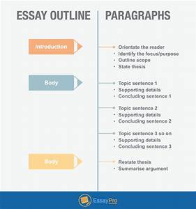 Subject Analysis Essay Sample Essays On Leadership Subject Analysis  An Subject Analytical Essay Definition Protein Synthesis Essay also Buy A Phd Uk  Essay On Healthy Eating