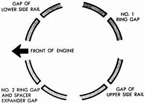 Diagram  2004 Chrysler Pacifica Engine Diagram Full Version Hd Quality Engine Diagram
