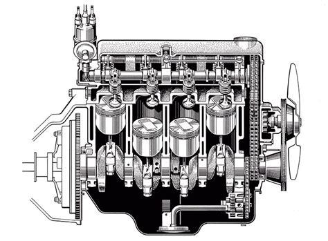 Bmw 3 Zylinder Motoren by Foto 4 Zylinder Motor Des Bmw 1500 1962 Vergr 246 223 Ert