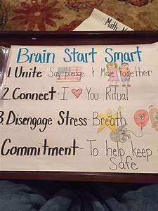 Conscious Discipline Commitment Chart Anchor Chart For Brain Start Smart Conscious Discipline