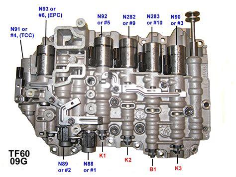 Adjusting clutch control valves