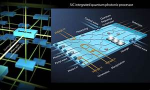 2 Million To Add Efficiency To Integrated Quantum