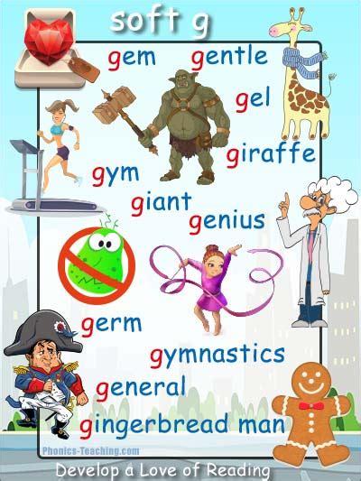 Soft G Words Phonics Poster  Soft G Word List  Free & Printable