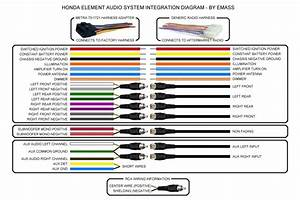 Sony Car Audio Wiring Diagram