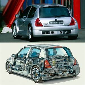 Renault Sport Clio V6 Was The Hatchback Of Notre