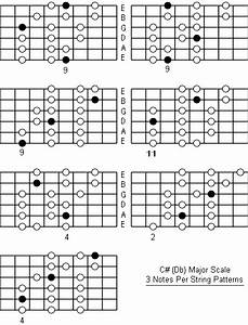 C Sharp Major Scale  Note Information And Scale Diagrams