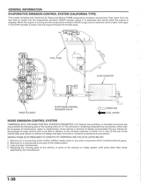 wiring diagram for honda rancher