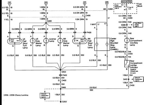 1998 Chevy Fuse Diagram by Fuse Panel Diagram 98 Chevy Z28 Wiring Library