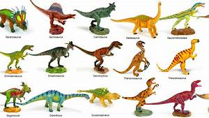 Dinosaur Names For Children   Dinosaurs Finger Family ...