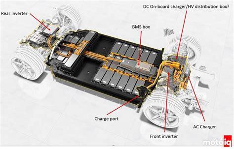Porsche Taycan: Changing the EV Performance Durability Standard - MotoIQ   Porsche taycan ...