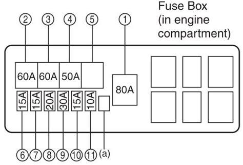 Suzuki Igni Fuse Box Diagram by Maruti Suzuki Zen Estilo Fuse Box Diagram Auto Genius