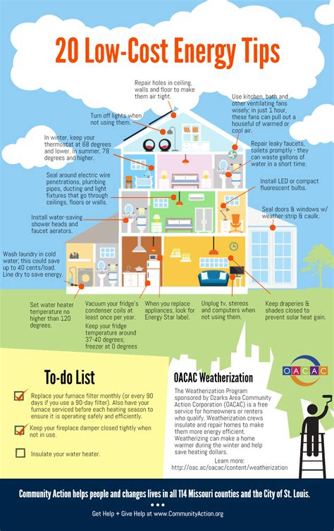 20 low cost energy tips missouri community action network