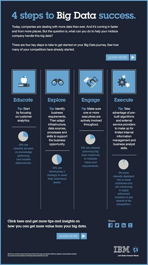 social media data mining tools   big data