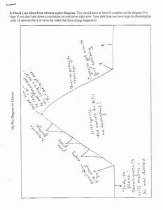 Day 12  My Plot Diagram  U2013 Alexa Garvoille