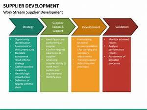 Supplier Development Powerpoint Template