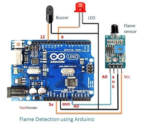 deteccion mediante sensor arduino  llama de fuego askixcom