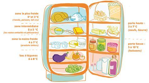 cuisiner les restes du frigo les consignes pour limiter les emballages sur bourg et l 39 ain