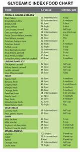 Carb Food Chart Low Gi And Low Gl Gi Lean