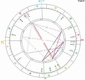 Astrology August 2018 And Healing Newsletter Starwheel