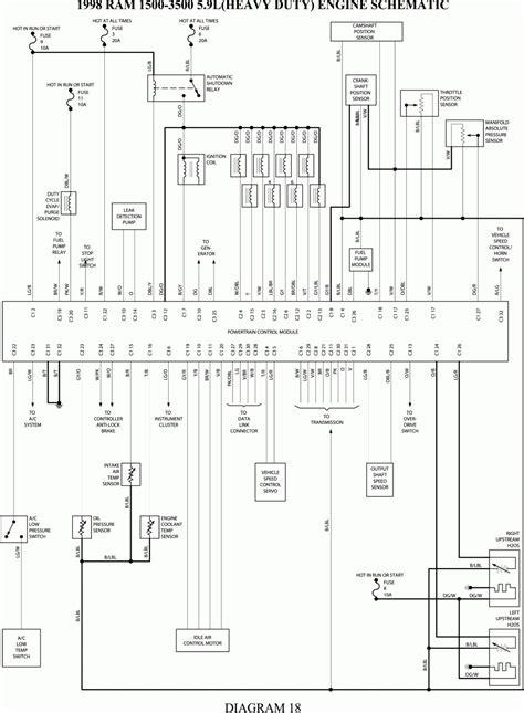 98 dodge ram trailer wiring diagram download