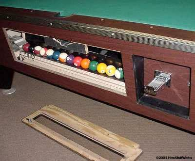 billiards balls how does the work on a coin operated pool