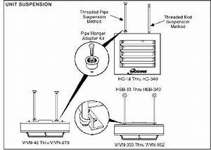 Piping Diagrams For Unit Heater
