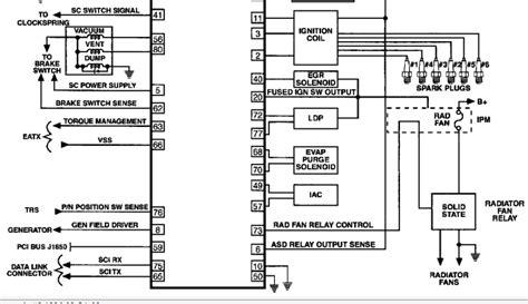 Caravan Pcm Pin Out Wiring Diagram Dodgeforum