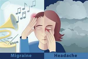 A Comprehensive Migraine Spectrum Guide  Types  Phases