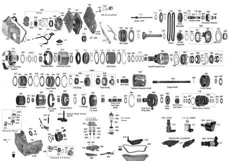 4t65e Diagram Checkball by Trans Parts 4t60e 4t65e Transmission Parts